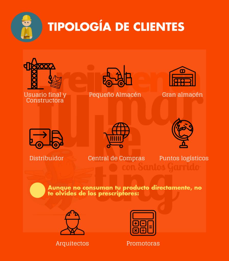 Construcción. tipos de clientes