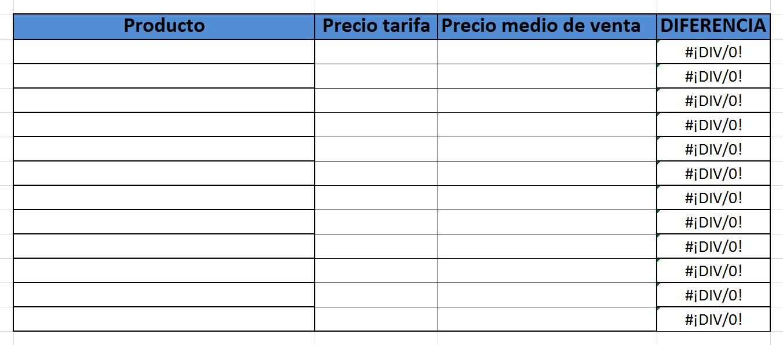 desviacion-de-precios-analizar-resultados-comerciales