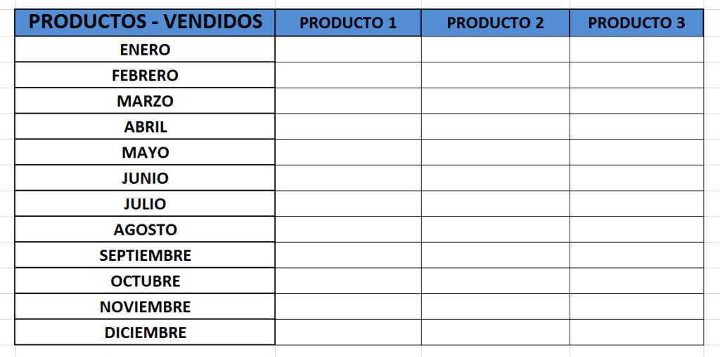 productos-menos-vendidos-analizar-resultados-comerciales