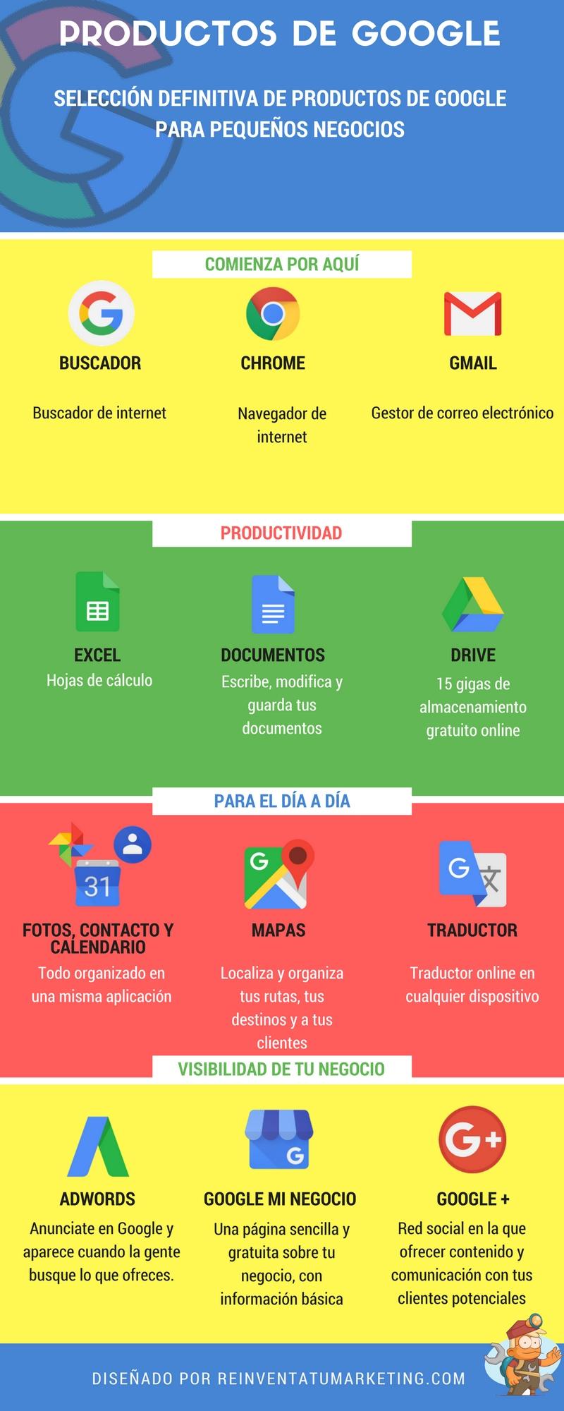 Google para pequeños negocios